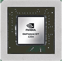 GeForce GT 435M